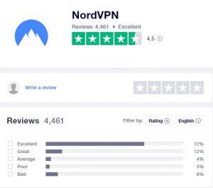 Anmeldelser af Nord VPN